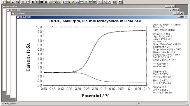 电位电流信号滤波器,多级信号增益,ir降补偿电路,双恒电位仪,以及恒
